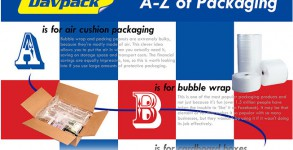 A-Z-of-Packaging