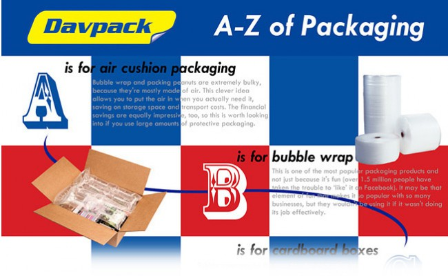 The A-Z of Packaging